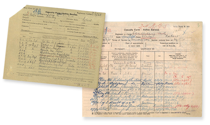 Robert Flutey - WW1 Casualty forms